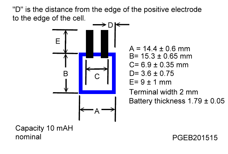 Dimension drawing of the PGEB201515 ultra-light lithium cell