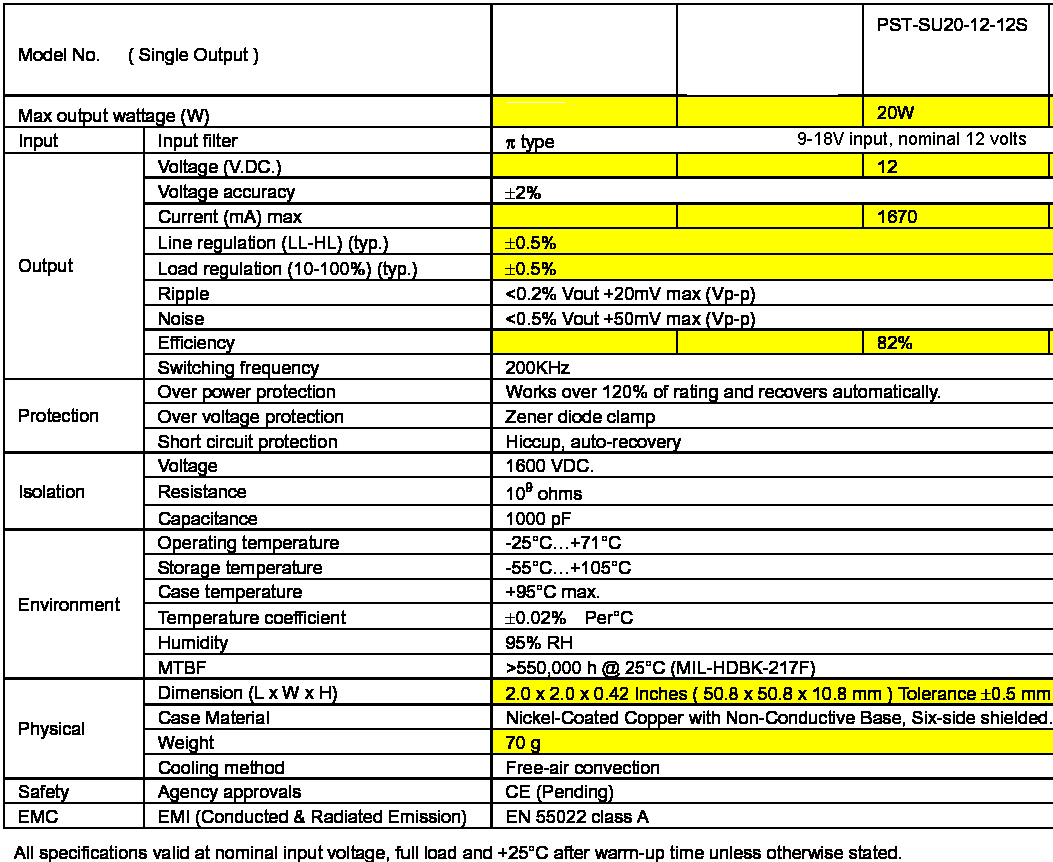 table showing specifications fhe SU20-1212