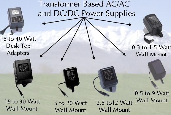 Wall Mount Power Supply Choices
