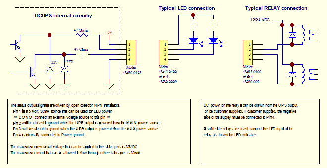 Connection to the status connector